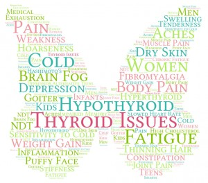 Thyroid Issues